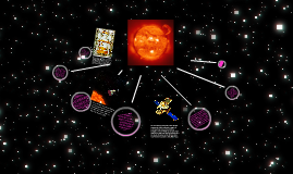 Solar images of the sun, and spacecraft missions.