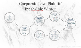 Corporate Law: Plaintiff