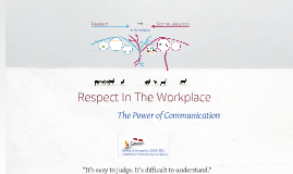 Conflict Resolution:Respect in The Workplace
