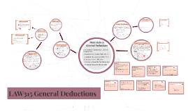 LAW315 General Deductions