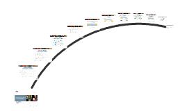 Copy of Capitulo 7 - CCNA Exploration 1
