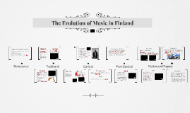 Copy of The Evolution of Music in Finland