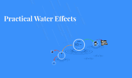 Practical Water Effects