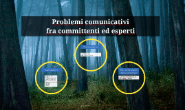 User Requirements: Communication Misalignments