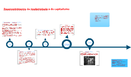 Copy of (1º ano) Surgimento da sociologia: antecedentes e contexto histórico