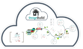 Copy of Design Build Pty Ltd