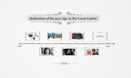 The Reflection of Jazz Age in the Great Gatsby