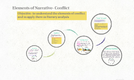 Elements of Narrative- Part III: Conflict and Setting