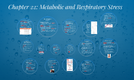 Chapter 22: Metabolic and Respiratory Stress
