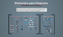 Cópia de Elementos do Diagrama