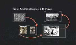 TOTC Chapters 9-10 Visuals