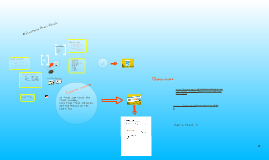 Let's Get Started with Prezi