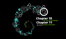 Chapters 10 + 11