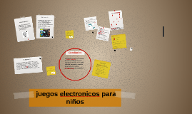 investigacion de juegos electronicos para niños