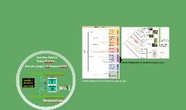 2017. Linaje Plantae . Streptophyta (T14) para Biotecnología
