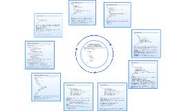 Copy of Custom Magento System Configuration