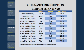 2014 Week 11 Gametime Playoff Scenarios