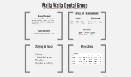Walla Walla Dental Care#2