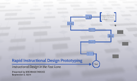 Rapid Instructional Design Prototyping