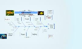 Copy of Fishbone Diagram
