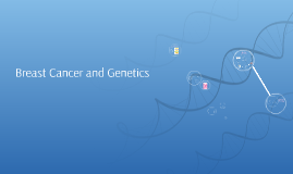 Genetics & Breast Cancer
