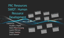 Copy of PAC Resources SWOT and : Human Resource Development