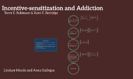 Incentive-sensitization and Addiction