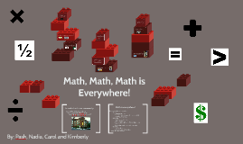 Math, Math, Math is Everywhere!