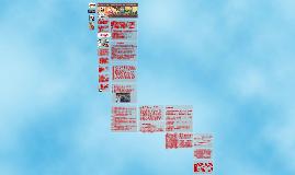 Copy of Copy of Copy of Karahasan sa Paaralan