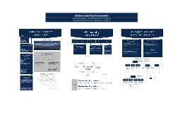 Global Learning Ecosystem: Framework and Organization