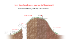 How to attract more people to Cognizant?