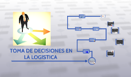 Copy of GESTION LOGISTICA Y TOMA DE DECISIONES