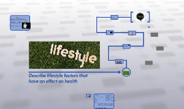 describe lifestyle factors that have an effect on health