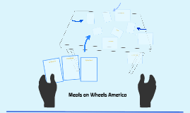 Meals on Wheels-