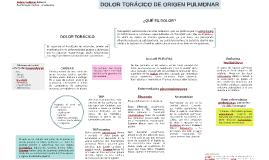 DOLOR TORÁCICO DE ORIGEN PULMONAR