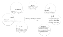 Copy of Teaching/ Learning Transactional Model: Linked Courses