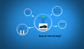 buy or not to buy?