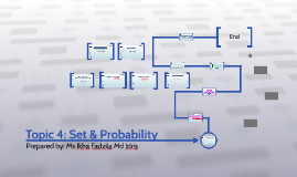Topic 4: Set & Probability