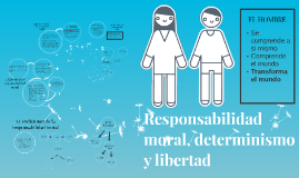 Copy of Responsabilidad moral, determinismo y libertad