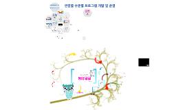 연령별 수준별-유아