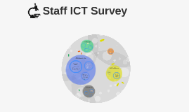 Staff ICT Survey