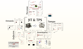 JIT & TPS - Adm. Prod. FCE-UBA-2016