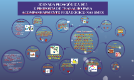 Copy of SEMANA PEDAGÓGICA 2015