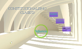 Copy of CONSTITUCIONALISMO CLASICO