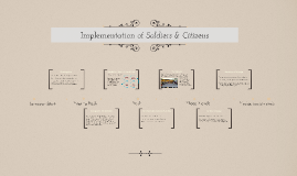 Implementation of Soldiers & Citizens