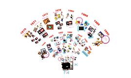 Icones i Mascotes de la Publicitat