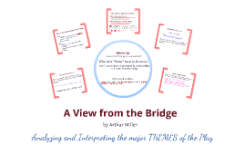 Copy of Themes of A View from the Bridge