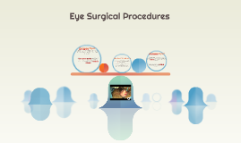 Eye Surgical Procedures