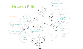 How to Edit: Managing the Forest and Cultivating the Trees