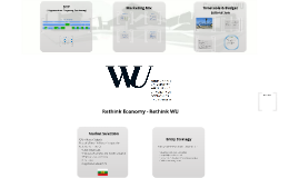 Rethink Economy - Rethink WU - Final Presentation